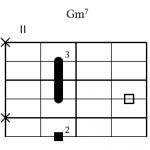 Gitarren-Akkorde und -Skalen mit LaTeX